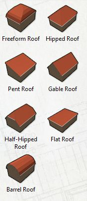 Roof Catalogue